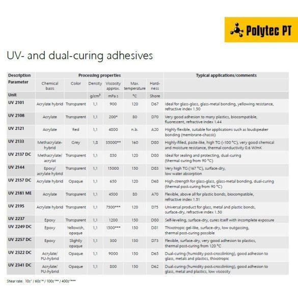 Polytec UV 2157 DC 1 komponensű epoxy